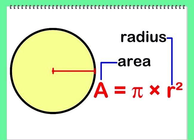 Prent getiteld Bereken die oppervlakte van `n sirkel Stap 2
