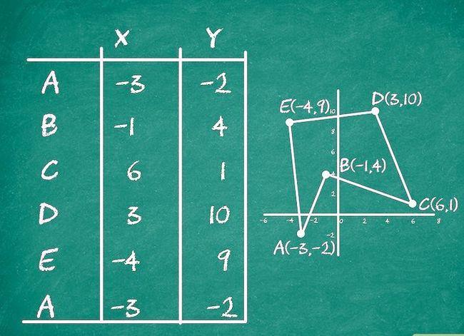 Prent getiteld Bereken die oppervlakte van `n veelhoek Stap 11