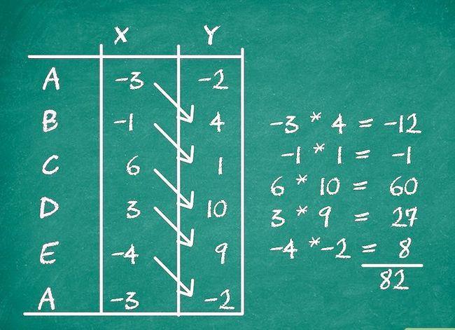 Prent getiteld Bereken die oppervlakte van `n veelhoek. Stap 12