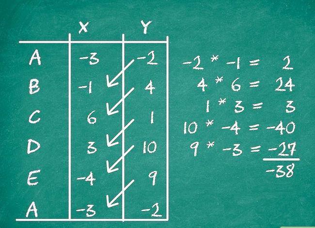 Prent getiteld Bereken die oppervlakte van `n veelhoek. Stap 13