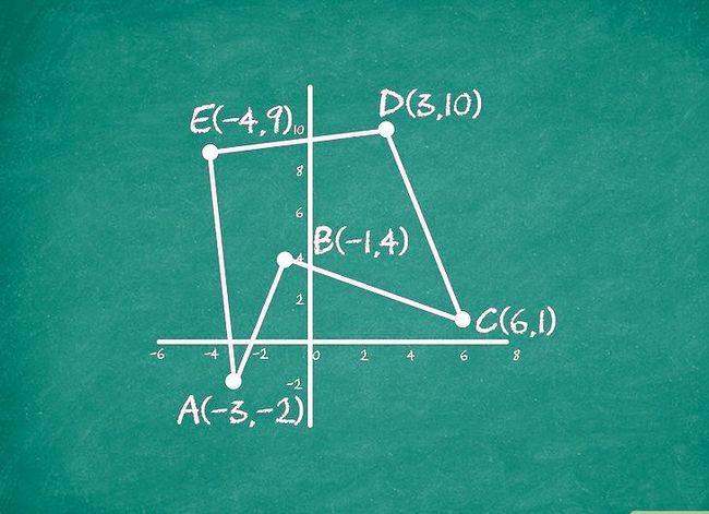 Prent getiteld Bereken die oppervlakte van `n veelhoek Stap 10