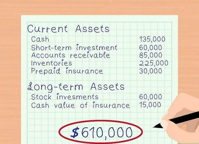 Prent getiteld Bereken Aandeelhouers` Equity Step 2