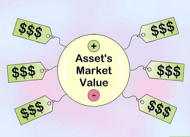 Prent getiteld Bereken Asset Market Value Stap 8