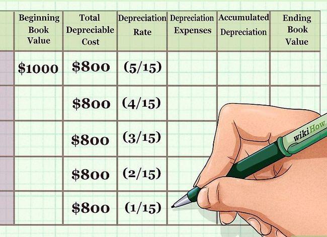 Prent getiteld Bereken waardevermindering op vaste bates Stap 13