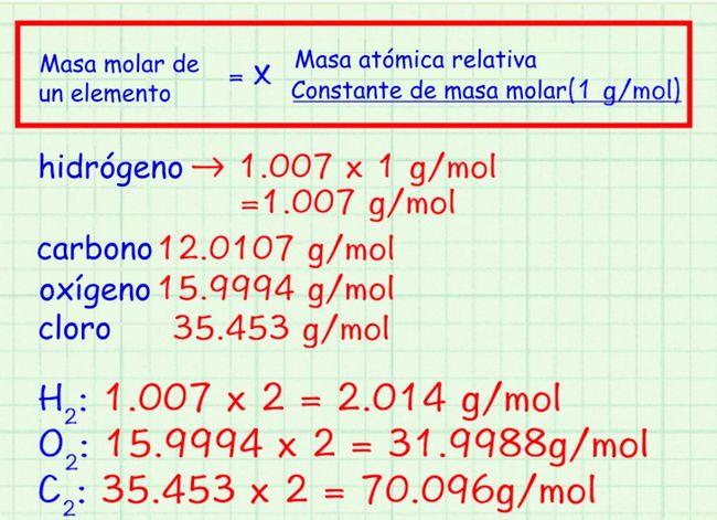 Prent getiteld Calculate_Molar_Mass_Step_3