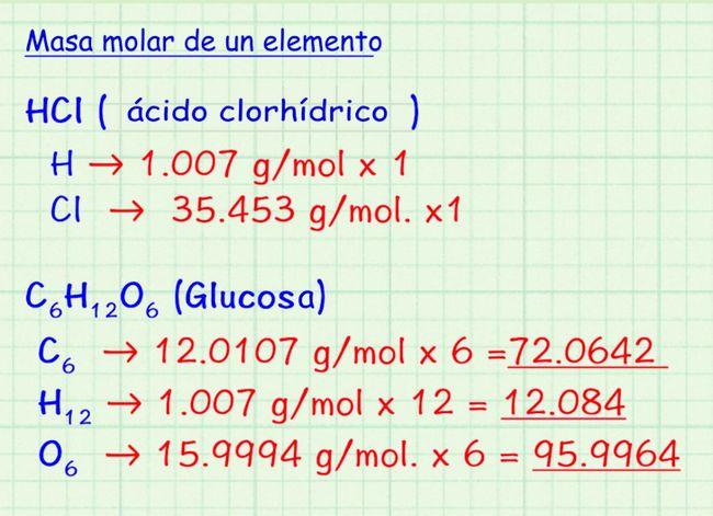Prent getiteld Calculate_Molar_Mass_Step_6 ES.jpg
