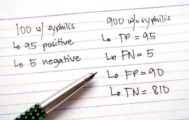 Prent getiteld Bereken sensitiwiteit, spesifisiteit, positiewe voorspellende waarde en negatiewe voorspellende waarde Stap 5