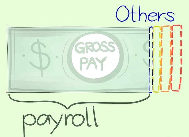 Prent getiteld Bereken Payroll Stap 6