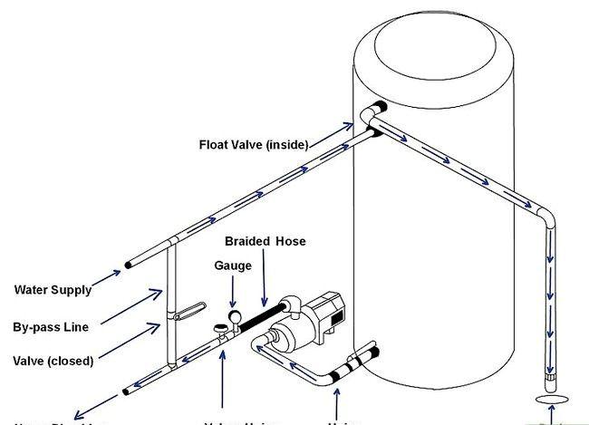Prent getiteld Verwyder water verwarmer elemente Stap 11