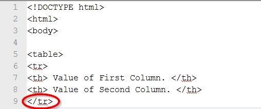 Prent getiteld Skep `n tabel in HTML-kode Stap 13