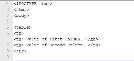 Prent getiteld Skep `n tabel in HTML-kode Stap 14