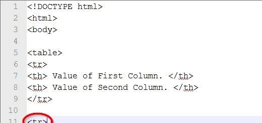 Prent getiteld Skep `n tabel in HTML-kode Stap 15