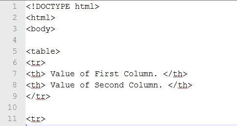 Prent getiteld Skep `n tabel in HTML-kode Stap 16