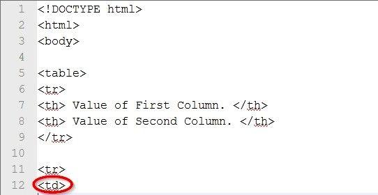 Prent getiteld Skep `n tabel in HTML-kode Stap 17