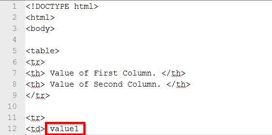 Prent getiteld Skep `n tabel in HTML-kode Stap 18