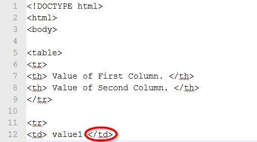 Prent getiteld Skep `n tabel in HTML-kode Stap 20