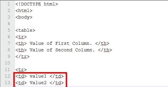 Prent getiteld Skep `n tabel in HTML-kode Stap 21Bullet1
