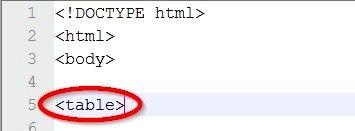 Prent getiteld Skep `n tabel in HTML-kode Stap 3