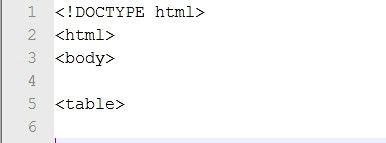 Prent getiteld Skep `n tabel in HTML-kode Stap 4