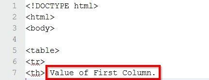 Prent getiteld Skep `n tabel in HTML-kode Stap 9
