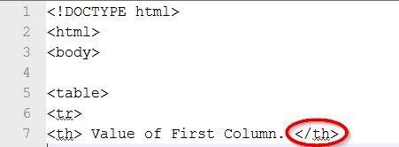 Prent getiteld Skep `n tabel in HTML-kode Stap 10