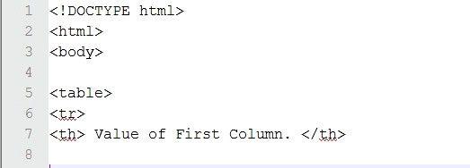Prent getiteld Skep `n tabel in HTML-kode Stap 11