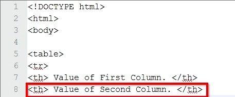 Prent getiteld Skep `n tabel in HTML-kode Stap 12