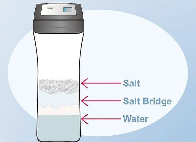 Prent getiteld Handhaaf jou waterversagende stelsel Stap 4