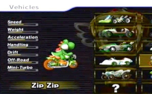 Prent getiteld Ontsluit die mediumfietse en karts in Mario Kart Wii Stap 4