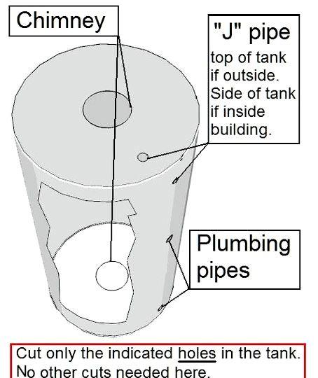 Beeld getiteld 03 Holes to cut.JPG