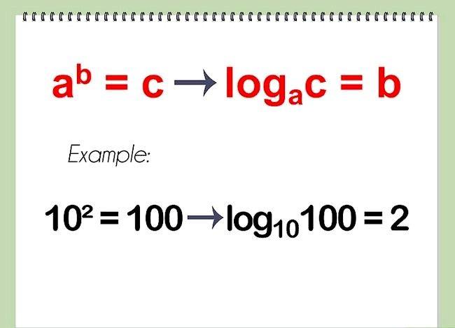 Hoe om logaritmiese tabelle te gebruik