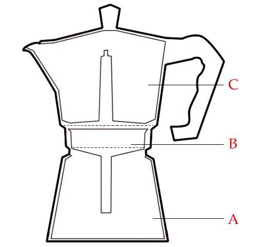 Hoe om `n Moka-koffiemasjien te gebruik